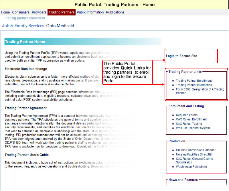 Trading Partner Home page with Quick Links highlighted
